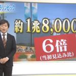 【オリンピック】 東京五輪の運営費 1兆8000億円 当初見込みの6倍