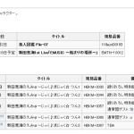 【悲報】新田恵海さんのwiki