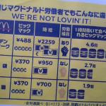 池袋のマクドナルド→時給950円 沖縄のマクドナルド→時給700円 デンマークのマクドナルド→時給2259円