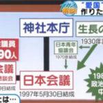 """【日本会議】 「""""左翼憎し"""" でまとまっている」 「現生長の家とは関係ない」 最終目標は「明治憲法復元」か"""