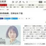 報道自由度ランキング、今年も先進国最下位。 日本は「政権批判する記者にネトウヨが攻撃してる国」らしいぞ